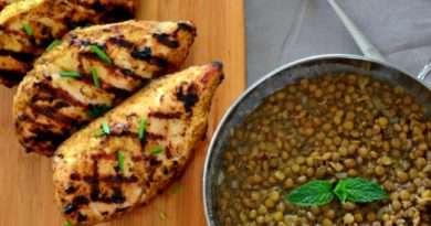 Easy Masala Chicken Breasts